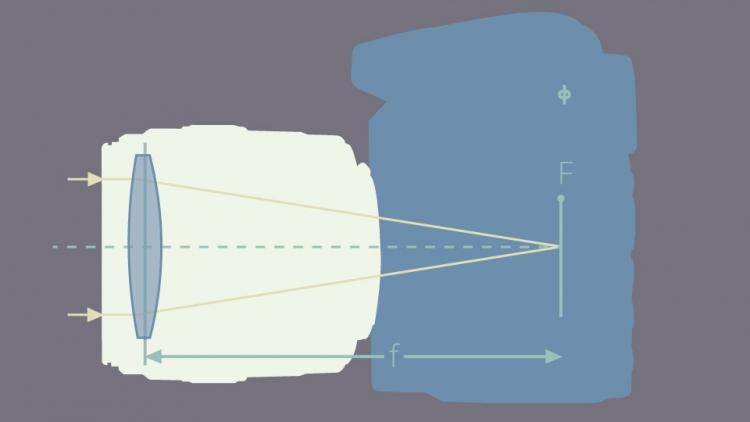 Focal.thumb.jpg.14d11925cdb292035786b338c60ee739.jpg