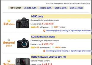 Nikon D850 2017 ve Ocak 2018'in en çok satan kamerası oldu